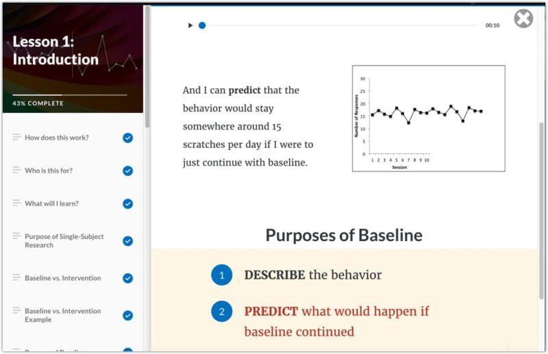 Screenshot #1 of Mastering the Basics of Visual Analysis