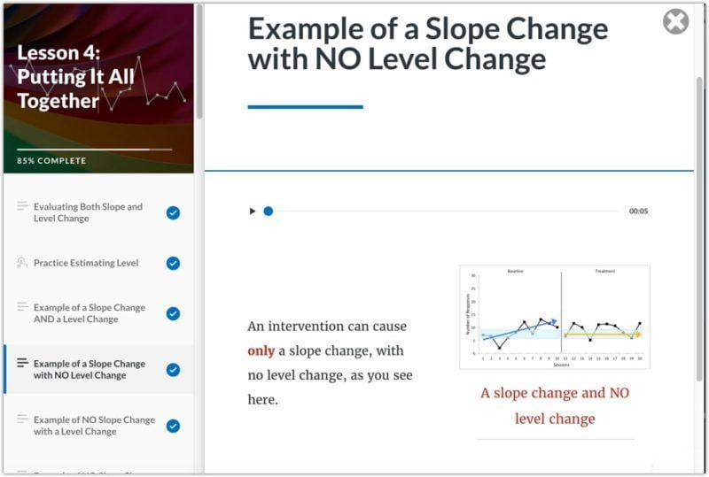 Screenshot #5 of Mastering the Basics of Visual Analysis